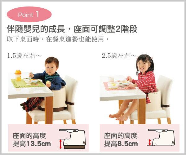 Richell利其爾 - 兩用型便利椅 (粉) 2
