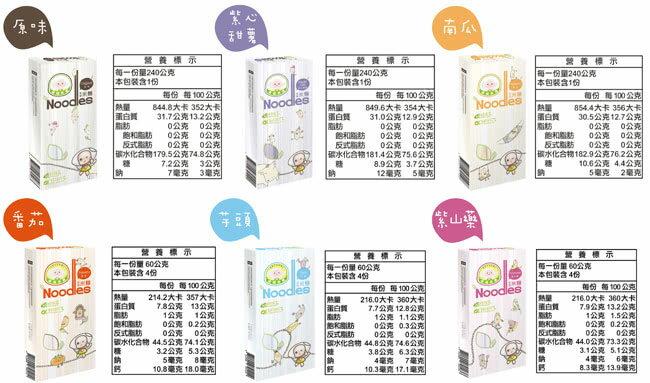 幸福米寶 10m+ 幸福米麵 (南瓜) 240g 副食品  /  離乳食 8