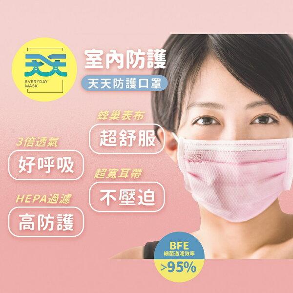 【天天室內防護醫用口罩】每包5入1包販售((防塵防菌防油煙鼻腔保濕醫療級平面口罩)