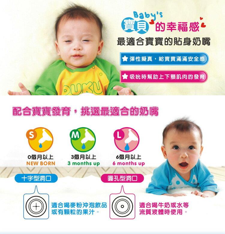 『121婦嬰用品館』PUKU 安全矽膠圓孔奶嘴S 3入 1