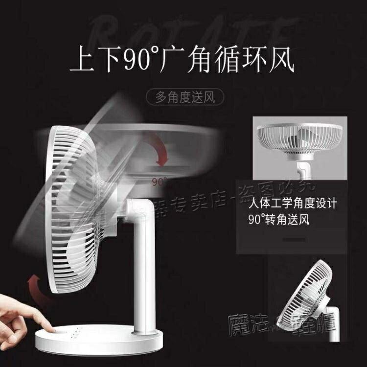 小風扇usb充電便攜學生宿舍辦公室迷你床上小型桌面台式家用電扇 萬聖節