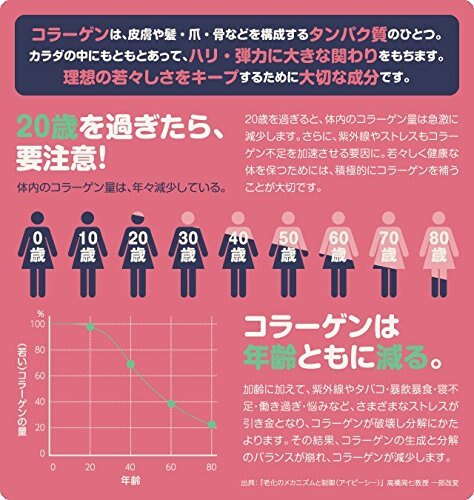 【海洋傳奇】【現貨】Meiji Amino 明治 膠原蛋白粉 補充包 30天份(2包組) 日本必買 免運代購 1