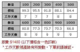 [客製化]S1-40008TA 絲網印螢光後背袋+安全反光條