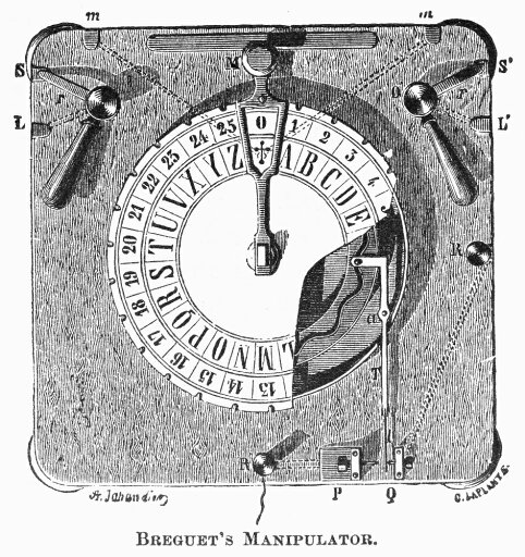 BreguetS-Manipulator-Ndesigned-By-French-Watchmaker-Abraham-Louis-Breguet-1747-1823-Line-Engraving-19Th-Century-Rolled-Canvas-Art-24-x-36-