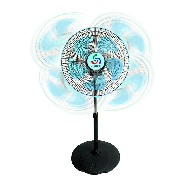 【金展輝】14吋廣角對流多功能循環涼風扇 A-1411(水藍色)
