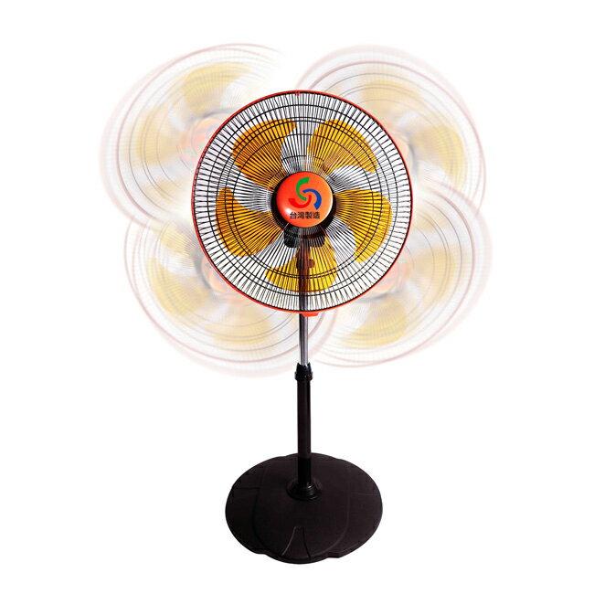 【金展輝】14吋廣角對流多功能循環涼風扇A-1411(橘色)