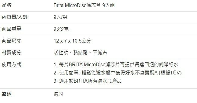 Brita MicroDisc濾芯片 9入組
