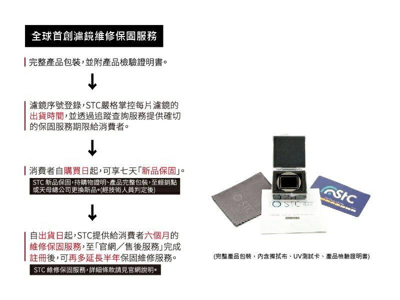 @3C 柑仔店@ STC Clip Sensor Protector 感光元件 保護鏡 for SONY APS-C 5