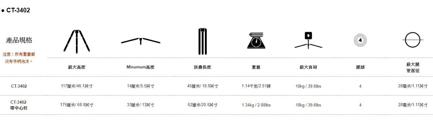台灣製 FEISOL CT-3402 碳纖維 三腳架 含中柱 三年保 175cm 負重18KG 管徑28 3
