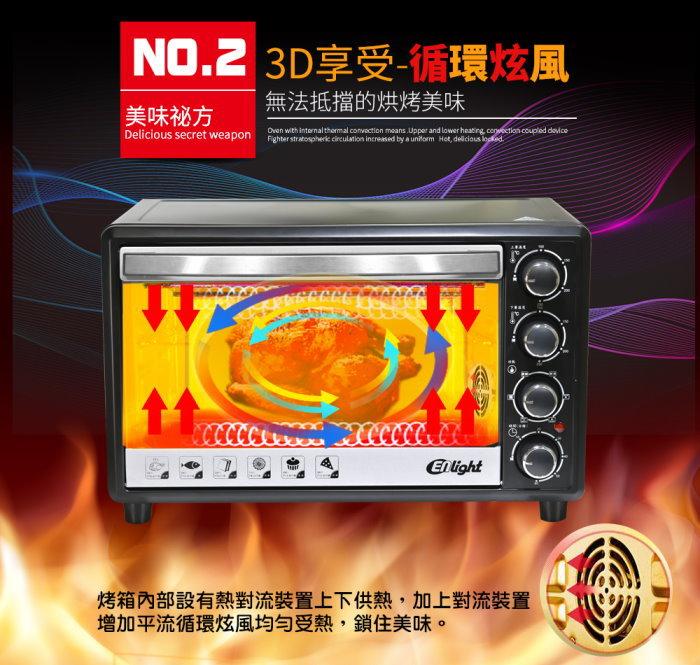 ★免運★ENLight 33L旋風烤箱 PB-332 (附烤盤*2 烤網*1 烤網夾*1) 8