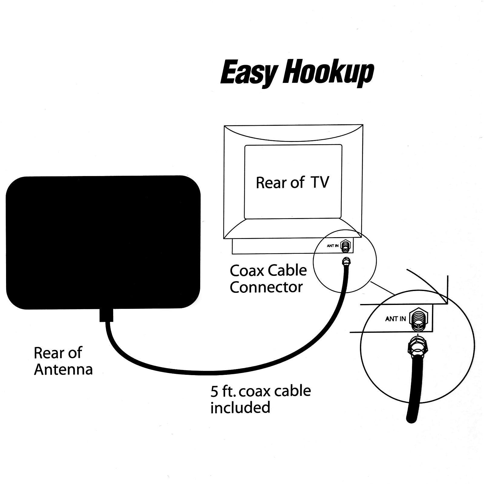 Digital TV Antenna Signal HDTV DTV Box Ready HD VHF UHF FM Stereo Flat Design 5