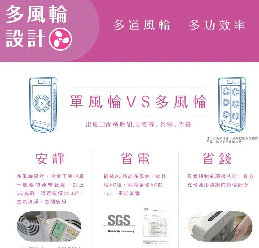 免運 台灣三洋 SANLUX ABC-R27 27坪 空氣清淨機 ABCR27 公司貨 PM2.5 3