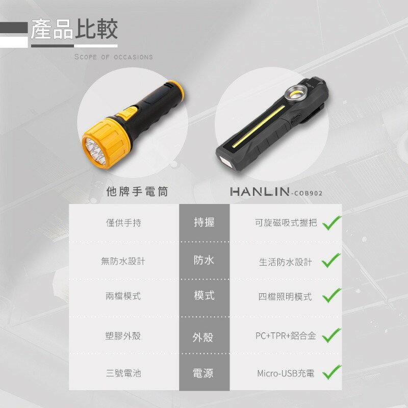 台灣監製公司貨 COB902 磁吸多角度手電筒工作燈 磁鐵工作燈 手電筒 USB充電 可吊掛 充電式工作燈 7