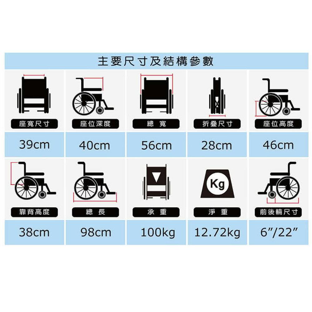 必翔銀髮 輕便手動輪椅 PH-164 (未滅菌) 輪椅 【生活ODOKE】