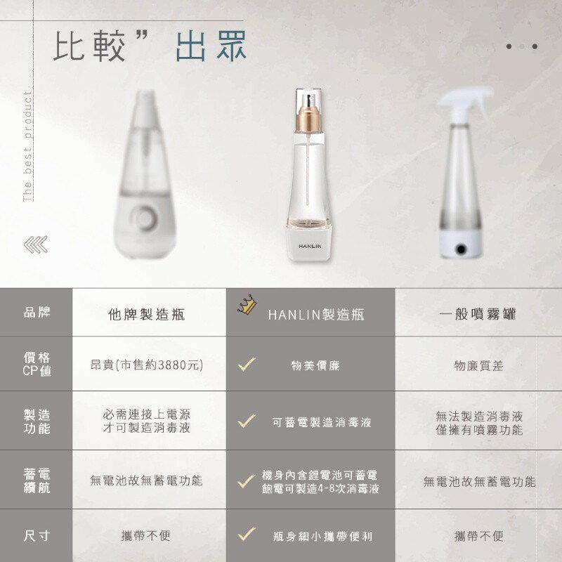 HANLIN-ClO902 隨身迷你消毒水製造瓶 電解 次氯酸鈉製造機 消毒液 防疫 次氯酸納水 除菌水 8