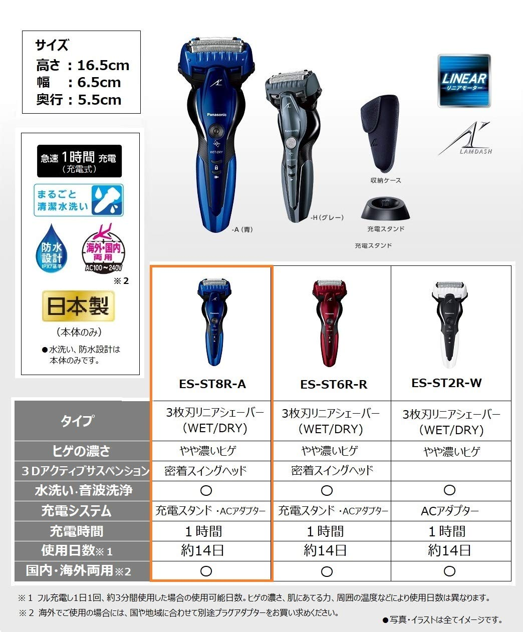 嘉頓國際 國際牌 PANASONIC【ES-ST8R】電動刮鬍刀 電鬍刀 鬍渣感測器 泡沫製造 電鬍刀 全機防水 1