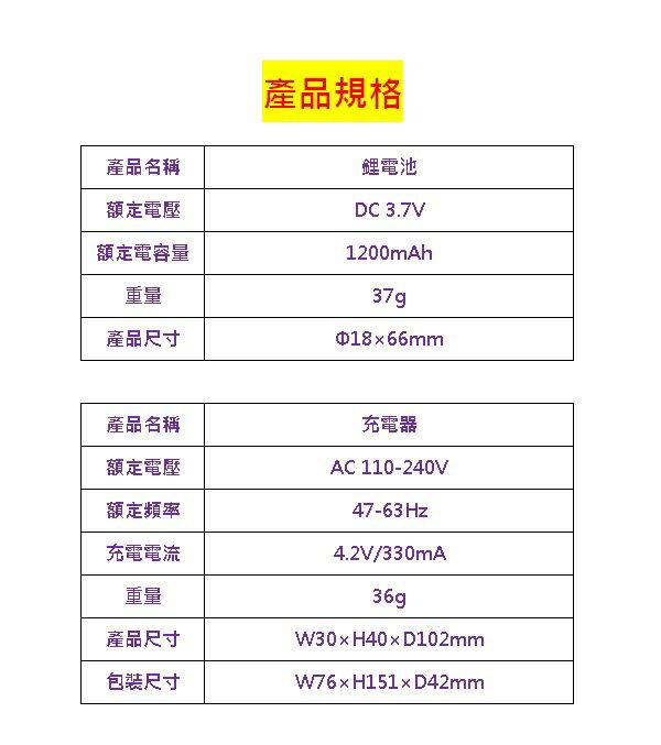 ❤含發票❤【KINYO-18650鋰電池+充電器】❤鋰電池 充電器 充電電池 手電筒 電池式 三號電池❤CQ650-12 2