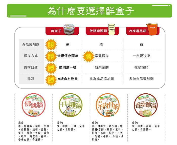 台灣罐頭 鮮盒子(開罐即食) 香菇雞湯 / 干貝雞湯 / 肉骨茶 / 佛跳牆[TW4713264]千御國際╭7-8月宅配499免運╮ 7
