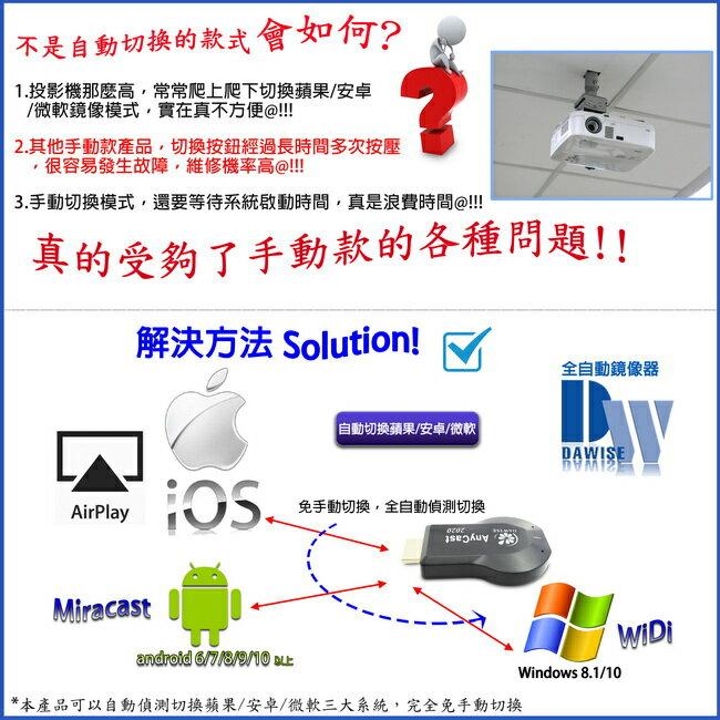 【六代Dawise專業款】Anycast全自動無線HDMI影音傳輸器(送4大好禮)