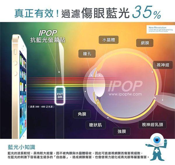 IPOP 藍光保護貼/SAMSUNG Galaxy Grand Max 完美奇機 (G720)/護眼保護貼/抗藍光/螢幕保護貼/3H硬度【馬尼行動通訊】