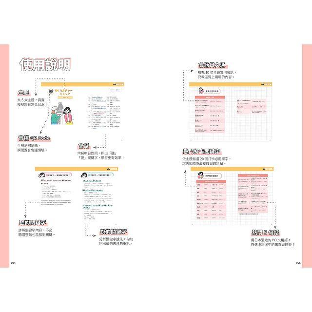【預購】Eiko的吃喝玩樂日本語:掌握「聽」「說」關鍵字,秒懂秒回日本人!(首刷贈Eiko AmazingTalker課程優惠卷 / 附QR code音檔) 2
