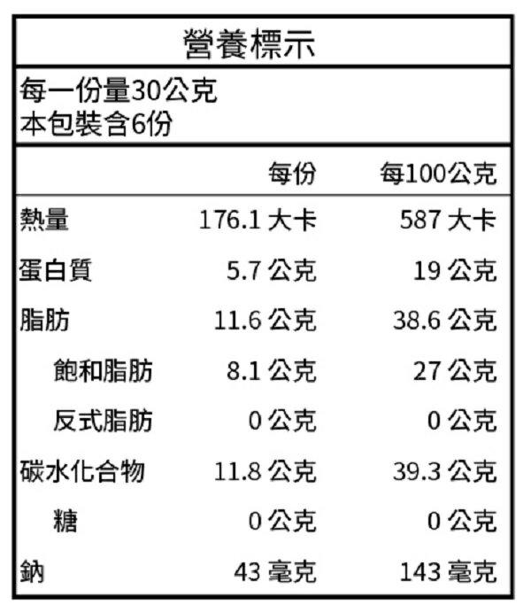 【東和 百年老店】石磨花生醬 (顆粒)
