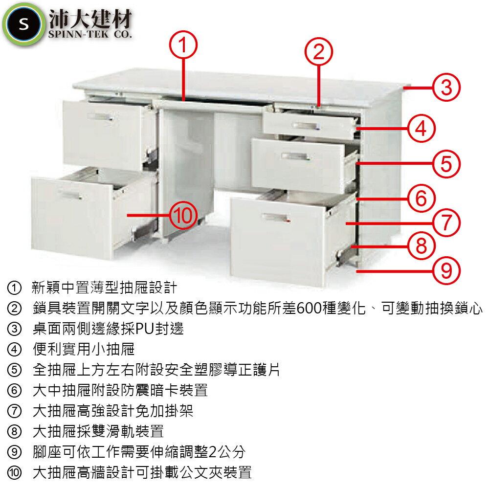 MIT台製 L型辦公桌 140cm三抽 中信局辦公桌 電腦桌 書桌 工作桌 洽談桌 筆電桌 洽談桌 【OY-4026】 3