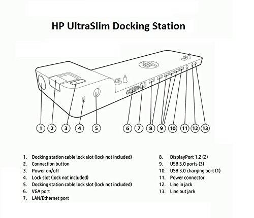 HP 2013 UltraSlim Docking Station D9Y32AA#ABA VGA USB 3.0 With 65Watt AC ADAPTER