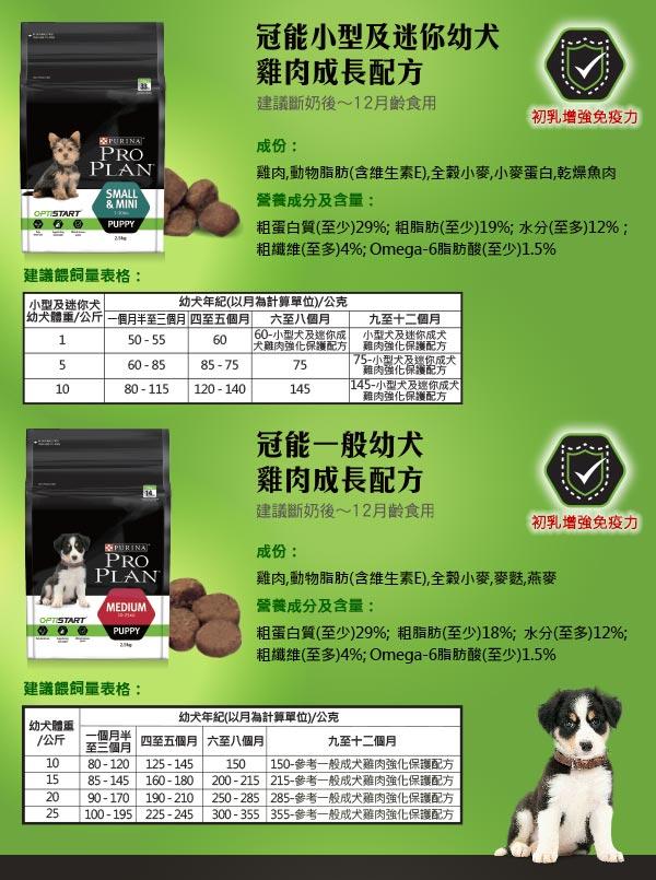 【恰恰】冠能 一般幼犬雞肉成長配方2.5kg 0