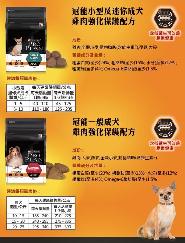 【恰恰】冠能 小型及迷你成犬雞肉強化保護配方2.5kg 0