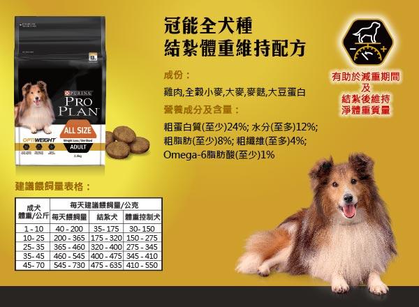 【恰恰】冠能 全犬種結紮體重維持配方2.5kg 0