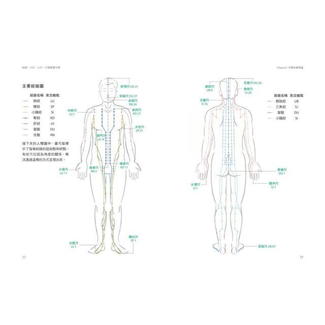 經絡.穴位.五行,中醫整體芳療:28支基礎精油 × 60款對症配方,用特調精油按摩穴道,除心靈的傷、解身體的痛 4