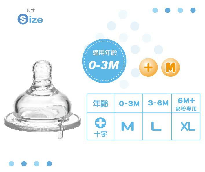 『121婦嬰用品館』KUKU 防脹氣母乳型奶嘴 - 寬口十字M 2入 3