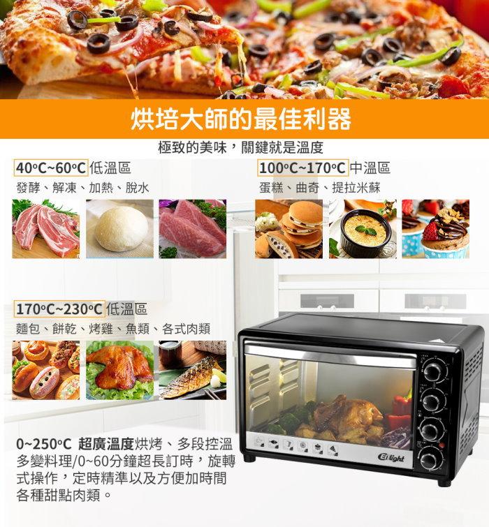 ★免運★ENLight 33L旋風烤箱 PB-332 (附烤盤*2 烤網*1 烤網夾*1) 7