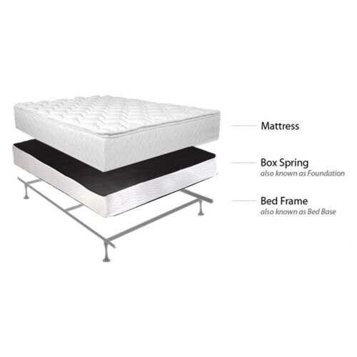 Factory direct mattress foundation box spring bed frame 4 for High mattress box spring