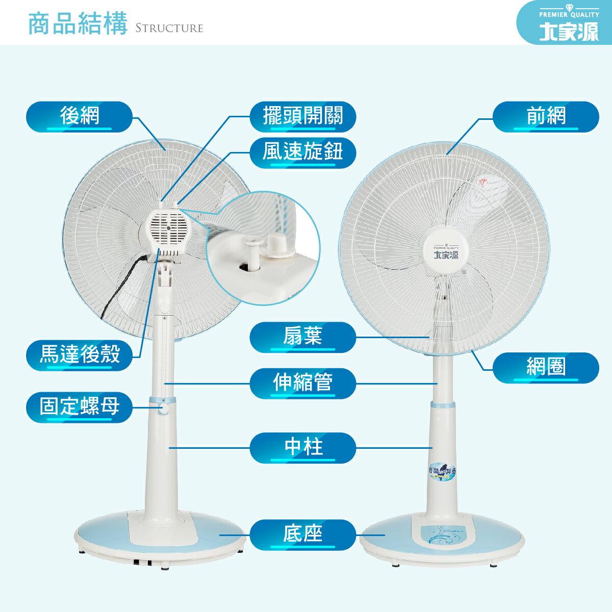 🔥現貨 / 免運🚚※免運喔🔥大家源 18吋立扇 / 電風扇 TCY-8103 7