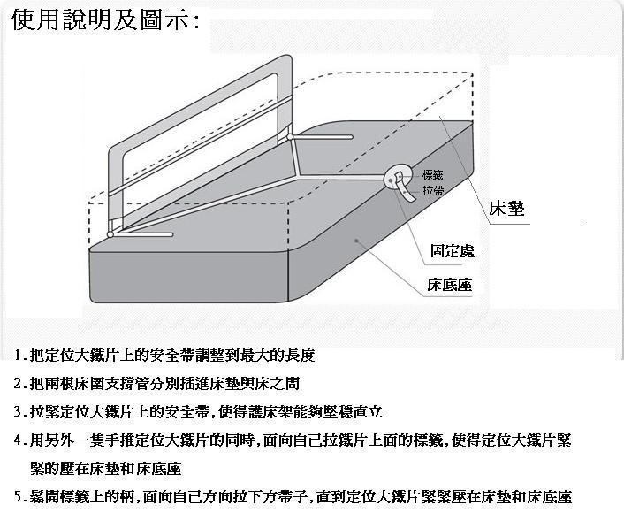 平板床輔助固定  y帶加購賣場