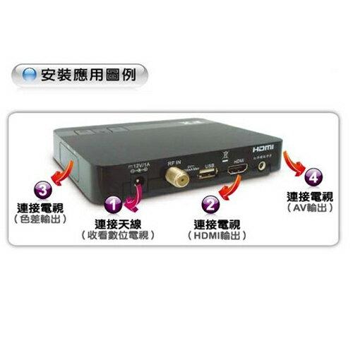 【限量】贈HDMI線PX大通 HDP306極緻教主(天線組合包) HD3000數位機上盒HDA-6200 HD8000