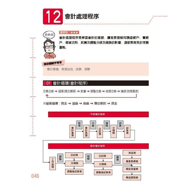 【2016全新改版】細說銀行招考:會計學(概要)【對應IFRS】 2