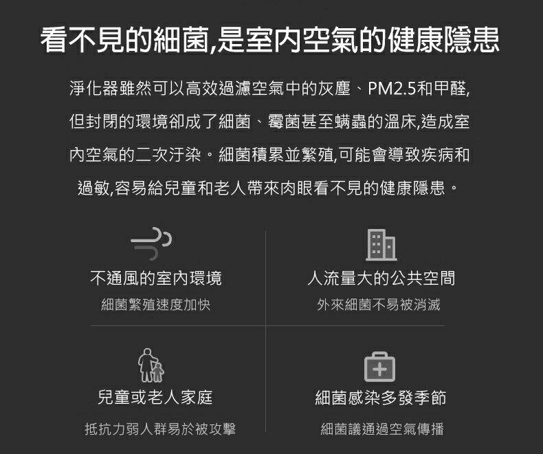 【尋寶趣】抗菌版 濾芯 除PM2.5 除塵螨 除霉菌 椰殼活性碳濾網 適用小米空氣淨化器1代 / 2代 Top-136-At 7