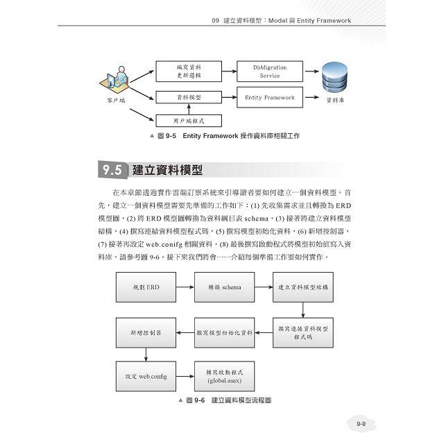 Microsoft Azure雲端程式設計:使用 ASP NET MVC開發 9