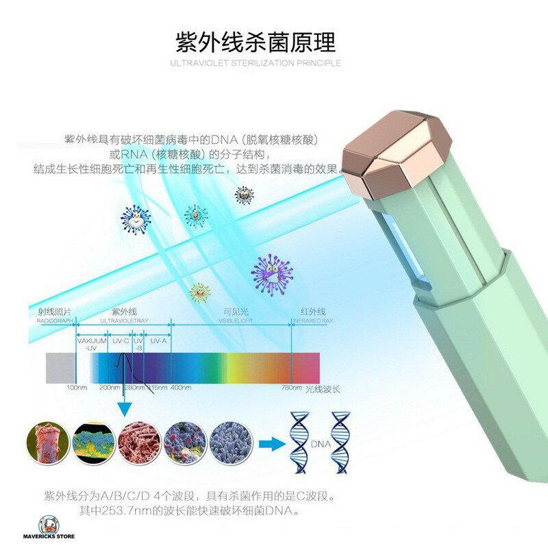 手持式UV-C殺菌燈 日本爆款 便攜式紫外線殺菌燈手持UV消毒棒小型家用殺菌充電移動迷你 殺菌燈 消毒燈 臭氧殺菌消毒棒