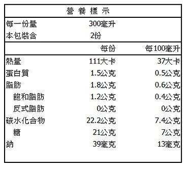 統一 麥香 阿薩姆奶茶 600ml (24入) / 箱 3