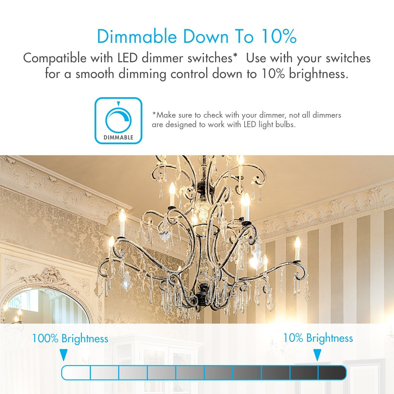 Tenergy Dimmable Candelabra LED Bulbs, 4W(40 Watt Equivalent), E12 LED  Bulbs, 400LM Warm White 2700K B11 Chandelier Light Bulbs, LED Ceiling Fan  Bulbs