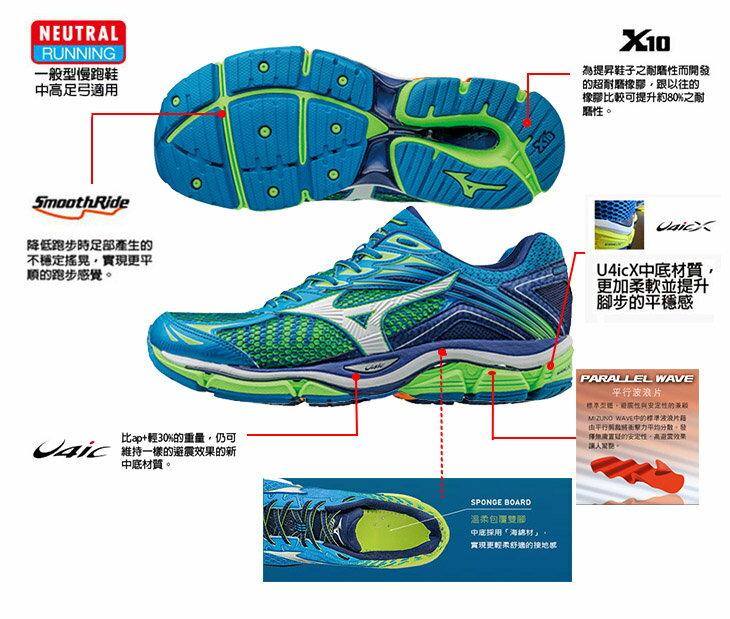 J1GC161101(藍X綠)一般型全腳掌吸震波浪片 WAVE ENIGMA 6 男慢跑鞋 S【美津濃MIZUNO】 4