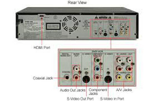 electronic palace toshiba dvr620 dvd recorder vcr combo with 1080p rh rakuten com Toshiba DVR620 User Manual Toshiba DVR620 DVD Recorder Manual