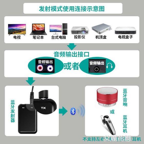 臺式電腦電視音頻藍芽發射接收器二合一3.5mm轉接音箱功放老音響