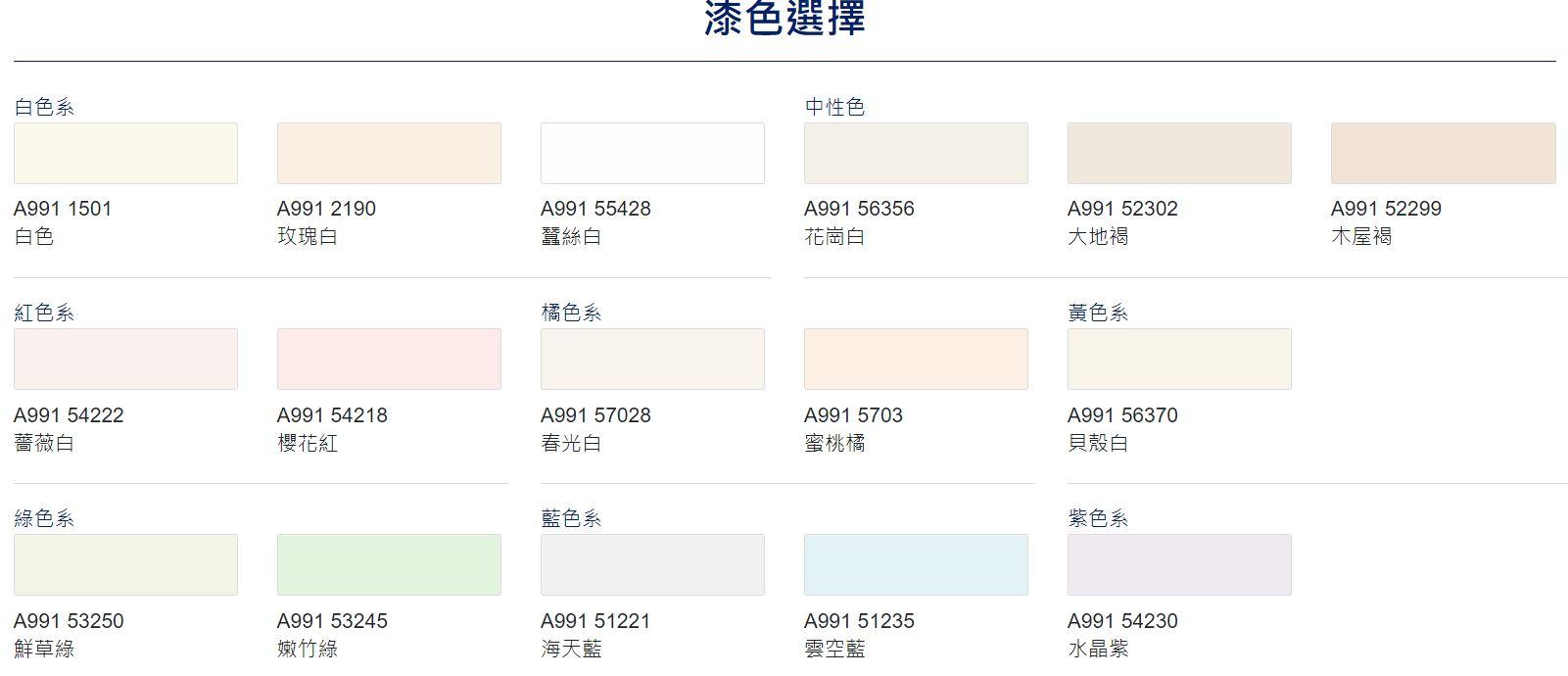 【漆太郎】Dulux得利991竹炭健康居抗甲醛乳膠漆 平光 1G(加侖)  /  5G(加侖) 618購物節 6