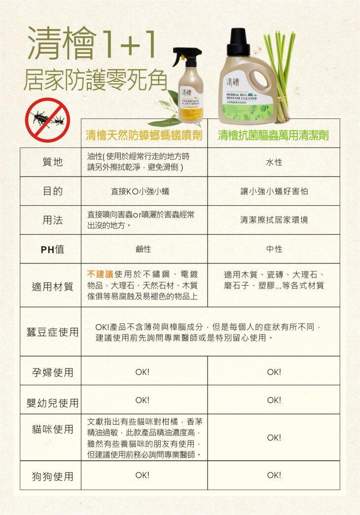《Chara 微百貨》 台灣 清檜 天然 驅蟲 防蟑 蟑螂 螞蟻 噴劑 萬用 清潔劑 團購 批發 5