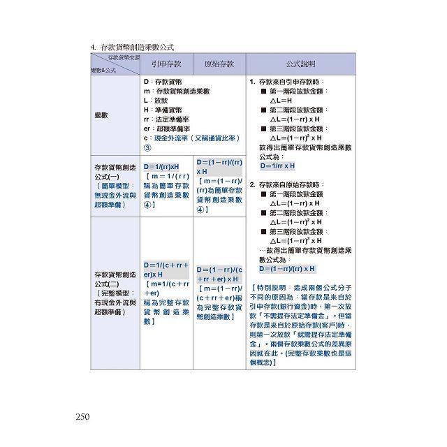 【2016全新改版】細說銀行招考:貨幣銀行學(概要) 4